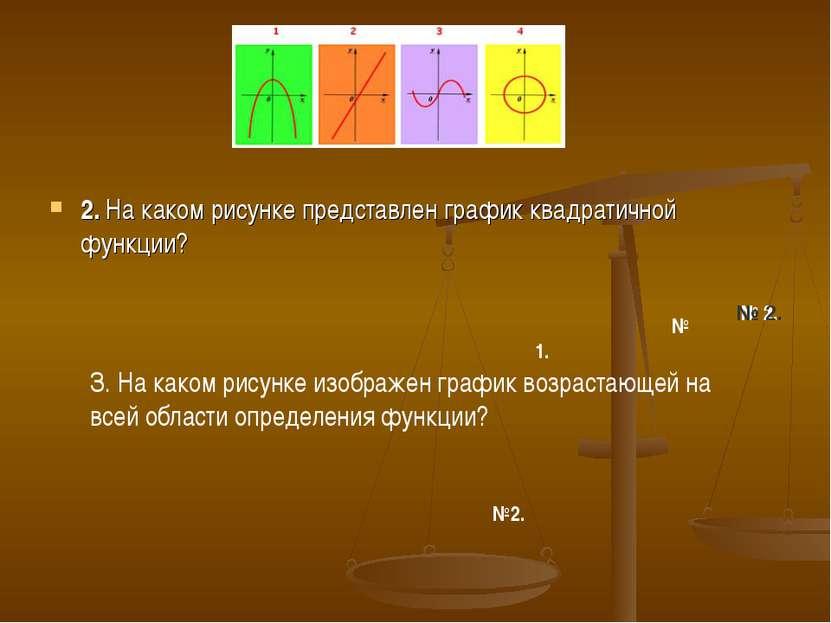 2. На каком рисунке представлен график квадратичной функции? № 1. № 1. З. На ...
