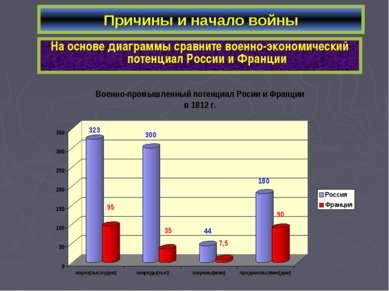Причины и начало войны На основе диаграммы сравните военно-экономический поте...