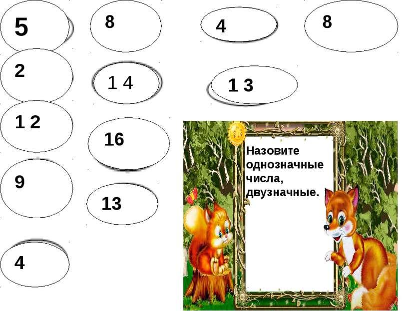 5 2 1 2 9 4 8 1 4 16 13 1 3 8 4 Назовите однозначные числа, двузначные.