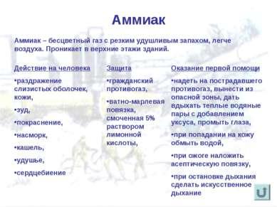 Аммиак Аммиак – бесцветный газ с резким удушливым запахом, легче воздуха. Про...
