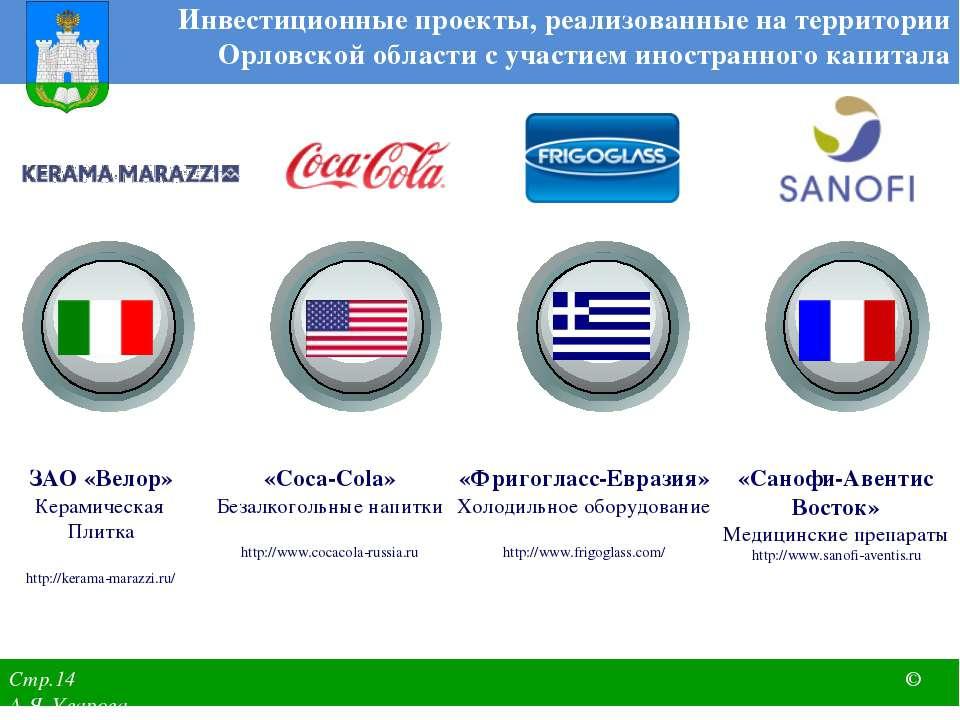 Инвестиционные проекты, реализованные на территории Орловской области с участ...