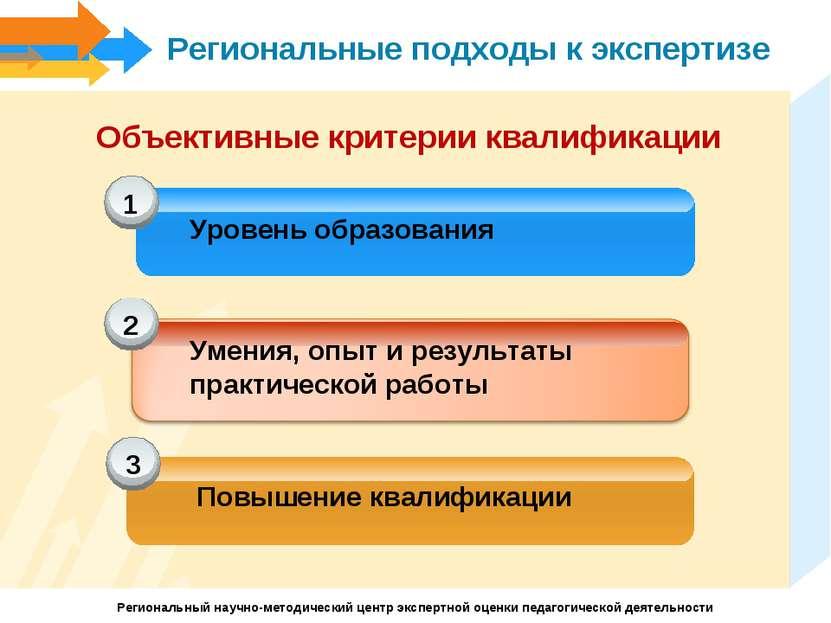 Объективные критерии квалификации Региональные подходы к экспертизе Региональ...