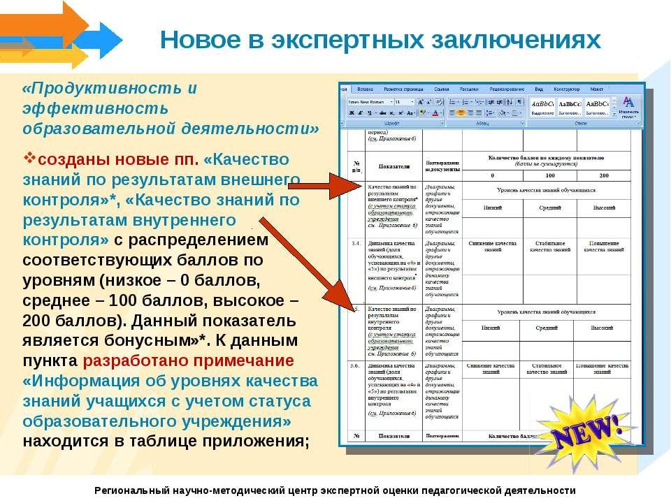 Новое в экспертных заключениях «Продуктивность и эффективность образовательно...