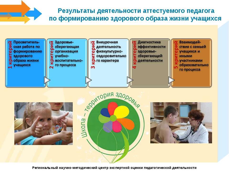 Результаты деятельности аттестуемого педагога по формированию здорового образ...