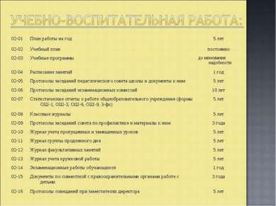 02-01 План работы на год 5 лет 02-02 Учебный план постоянно 02-03 Учебные про...