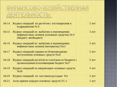 04-14 Журнал операций по расчетам с поставщиками и подрядчиками № 6 5 лет 04-...