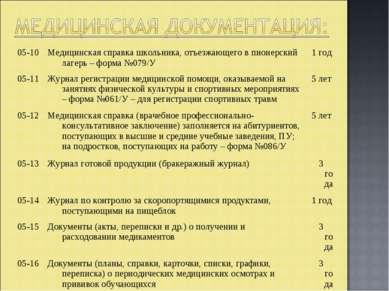 05-10 Медицинская справка школьника, отъезжающего в пионерский лагерь – форма...