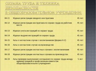 06-11 Журнал регистрации вводного инструктажа 45 лет 06-12 Журнал регистрации...