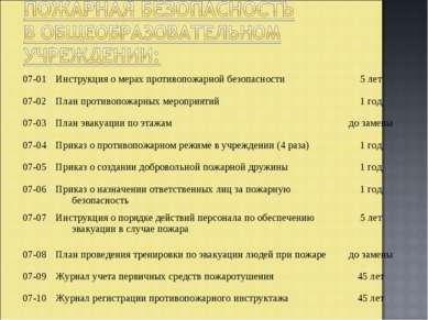07-01 Инструкция о мерах противопожарной безопасности 5 лет 07-02 План против...