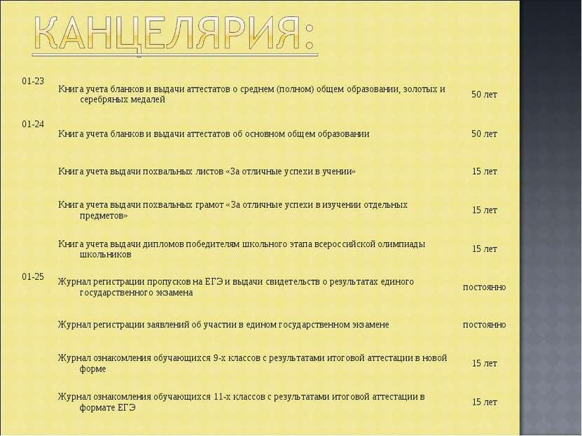 01-23 Книга учета бланков и выдачи аттестатов о среднем (полном) общем образо...