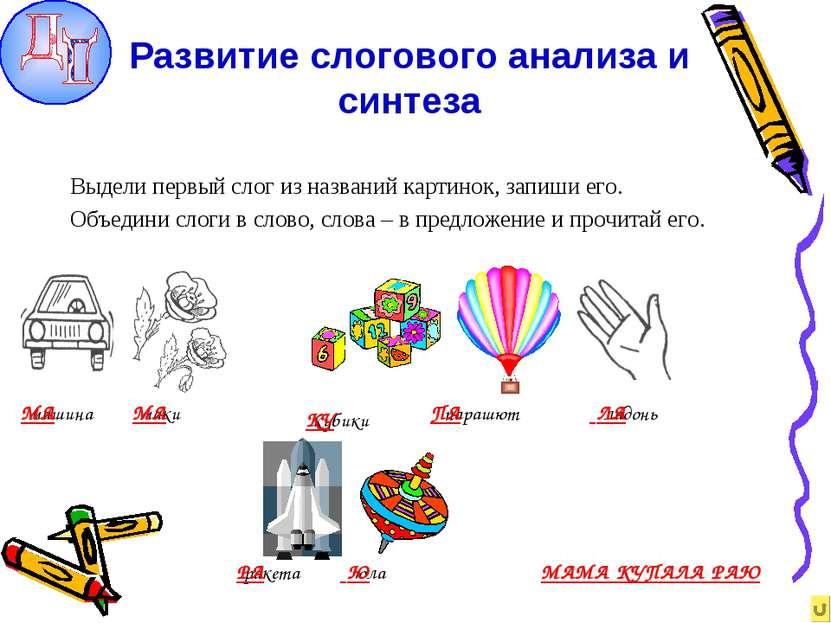 Развитие слогового анализа и синтеза Выдели первый слог из названий картинок,...