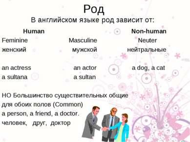 Род В английском языке род зависит от: Human Non-human Feminine Masculine Neu...