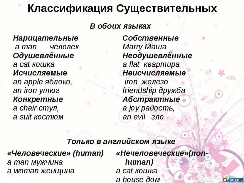 Классификация Существительных Только в английском языке «Человеческие» (human...