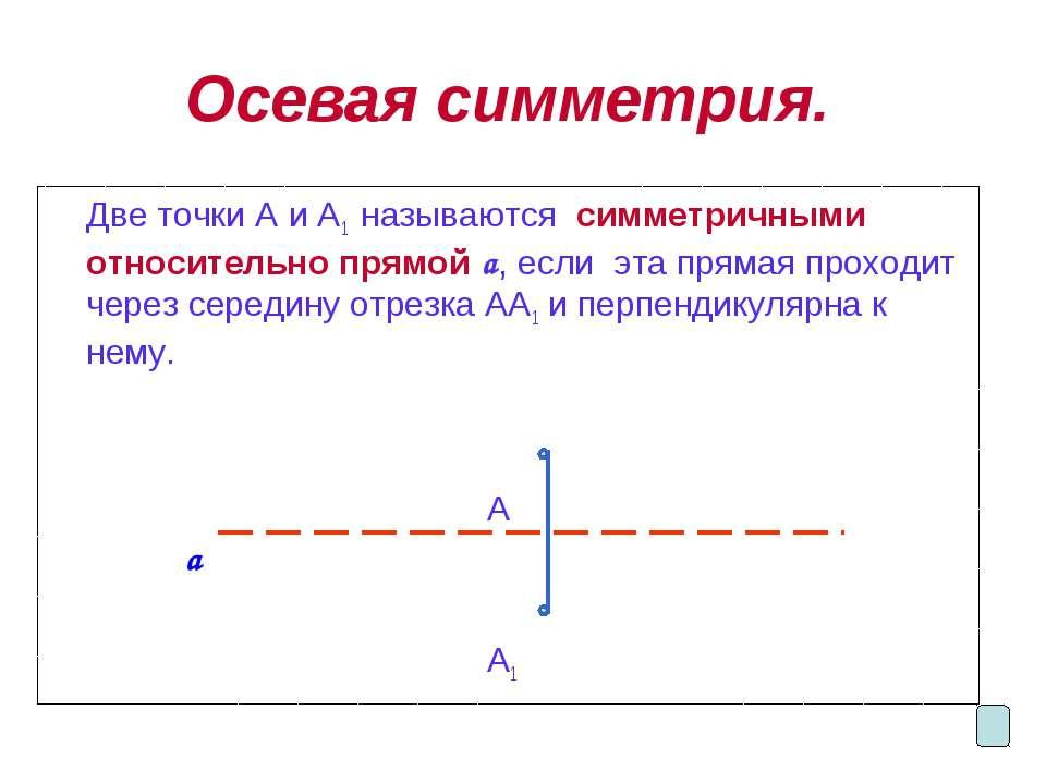Осевая симметрия. Две точки А и А1 называются симметричными относительно прям...