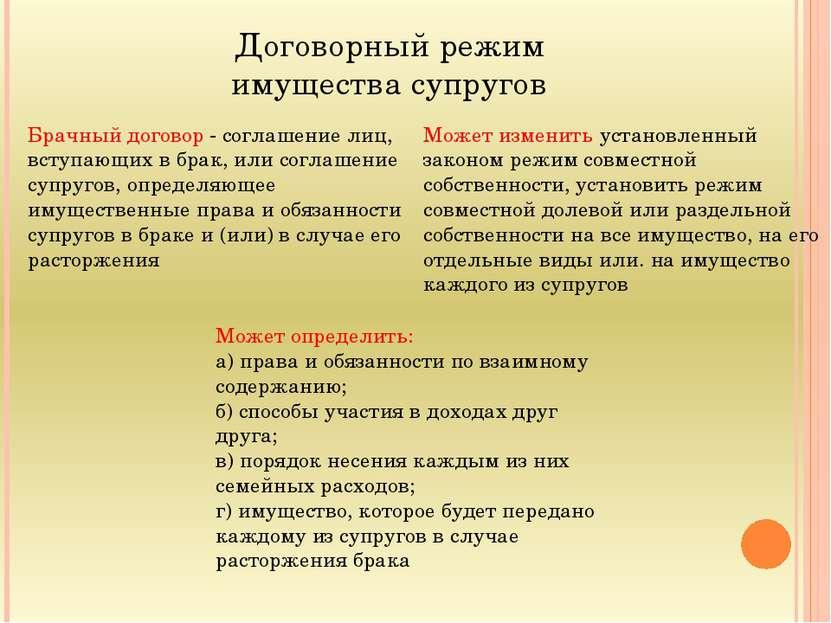 Договорный режим имущества супругов Брачный договор - соглашение лиц, вступаю...