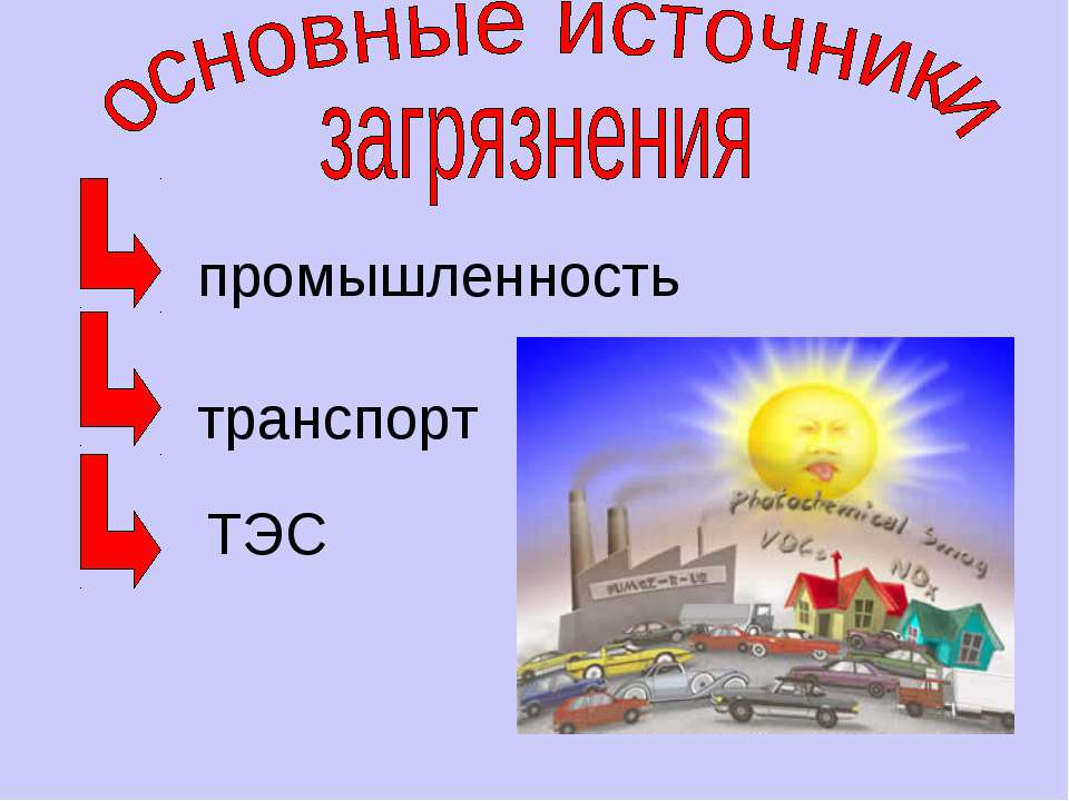 промышленность транспорт ТЭС