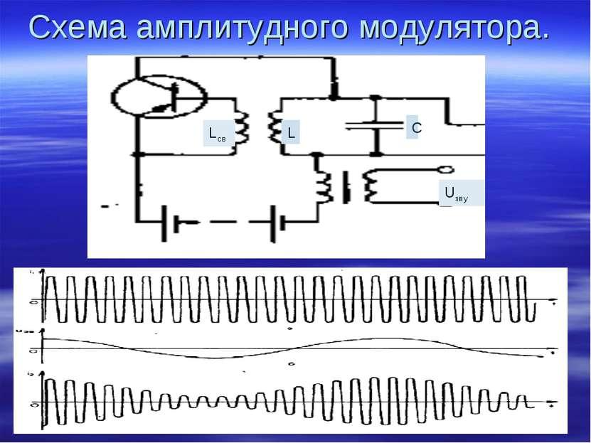 Схема амплитудного модулятора. L C Uзву Lсв