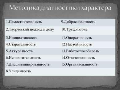 1.Самостоятельность 9.Добросовестность 2.Творческий подход к делу 10.Трудолюб...
