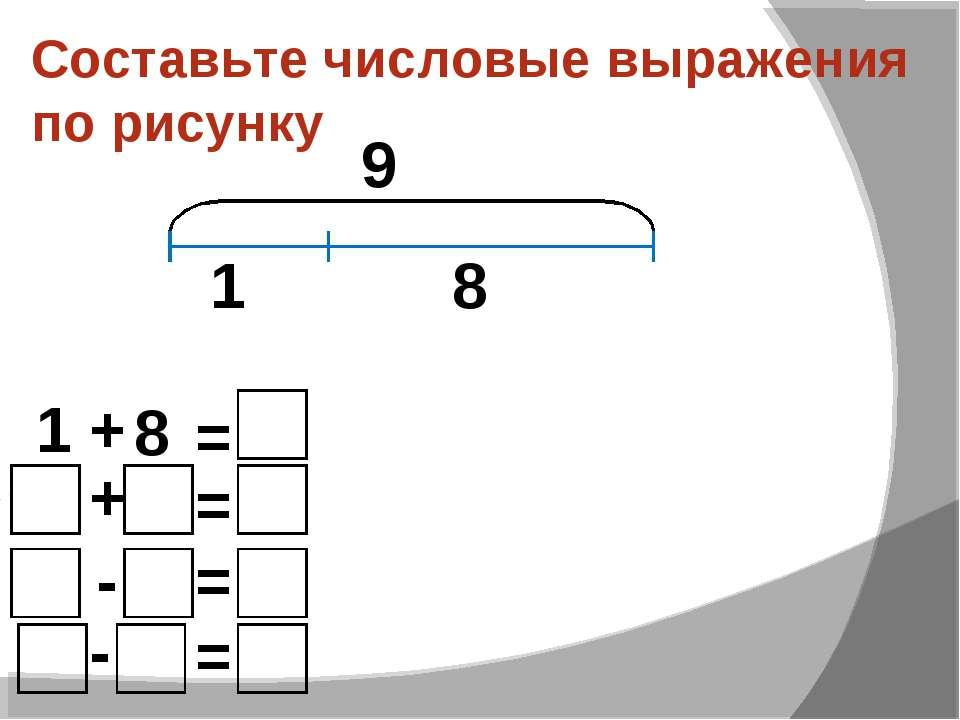 Составьте числовые выражения по рисунку 1 + 8 = + = - = - = 9 1 8