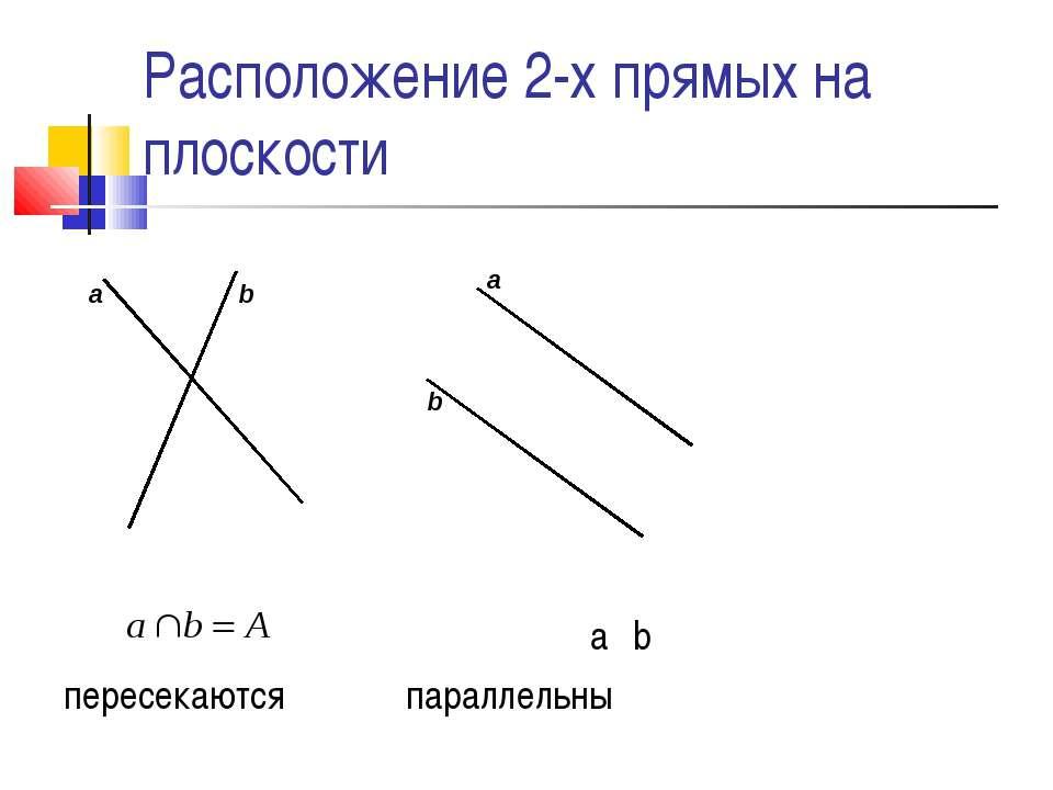 Расположение 2-х прямых на плоскости а║b пересекаются параллельны a b a b