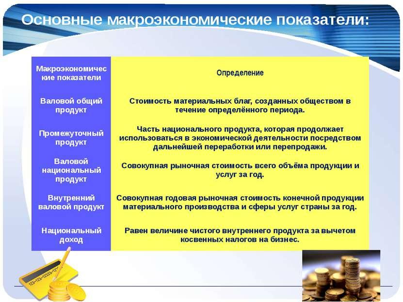 Основные макроэкономические показатели: Макроэкономические показатели Определ...
