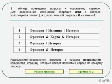 В таблице приведены запросы к поисковому серверу. Для обозначения логической ...