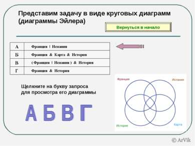 Представим задачу в виде круговых диаграмм (диаграммы Эйлера) Щелкните на бук...