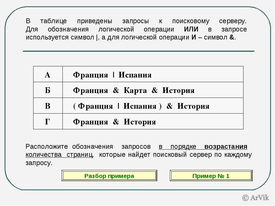 Расположите обозначения запросов в порядке возрастания количества страниц, ко...