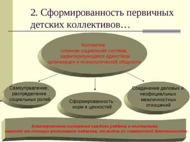 2. Сформированность первичных детских коллективов… Коллектив- сложная социаль...