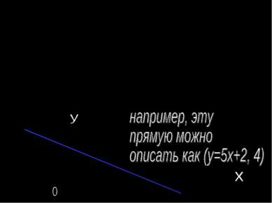 Основные примитивы ПРЯМАЯ Можно описать с помощью формулы у=кх+в, цвет