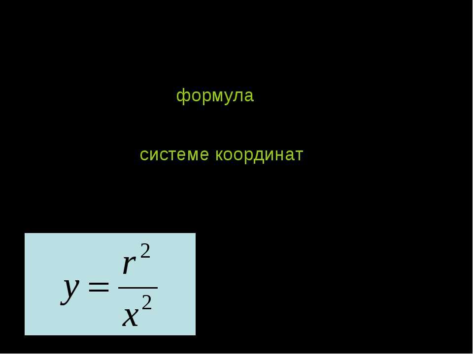 Математическое описание Это некоторая формула, с помощью которой можно предст...