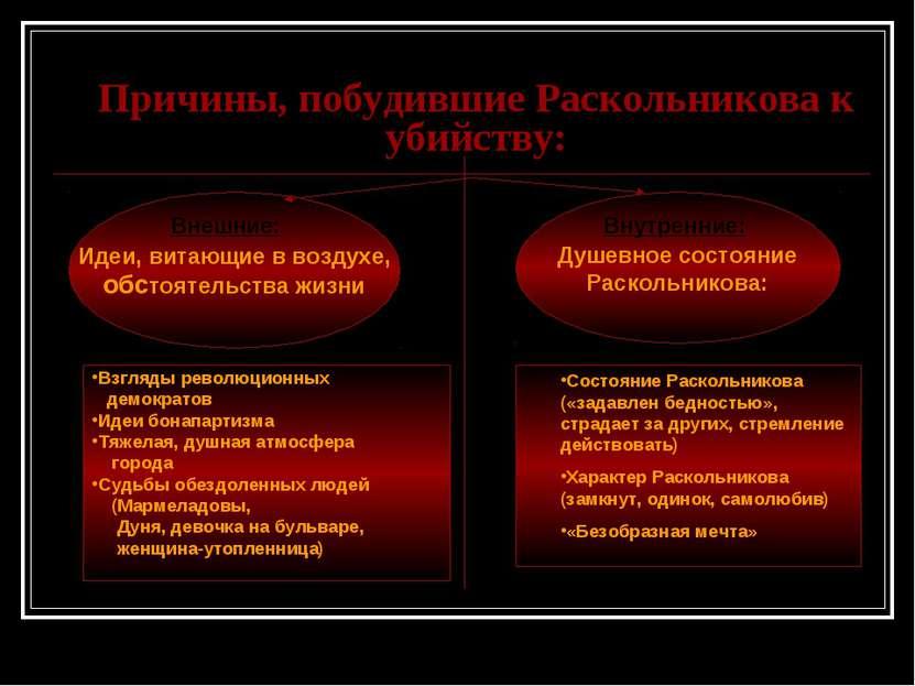 Причины, побудившие Раскольникова к убийству: Идеи, витающие в воздухе, обсто...