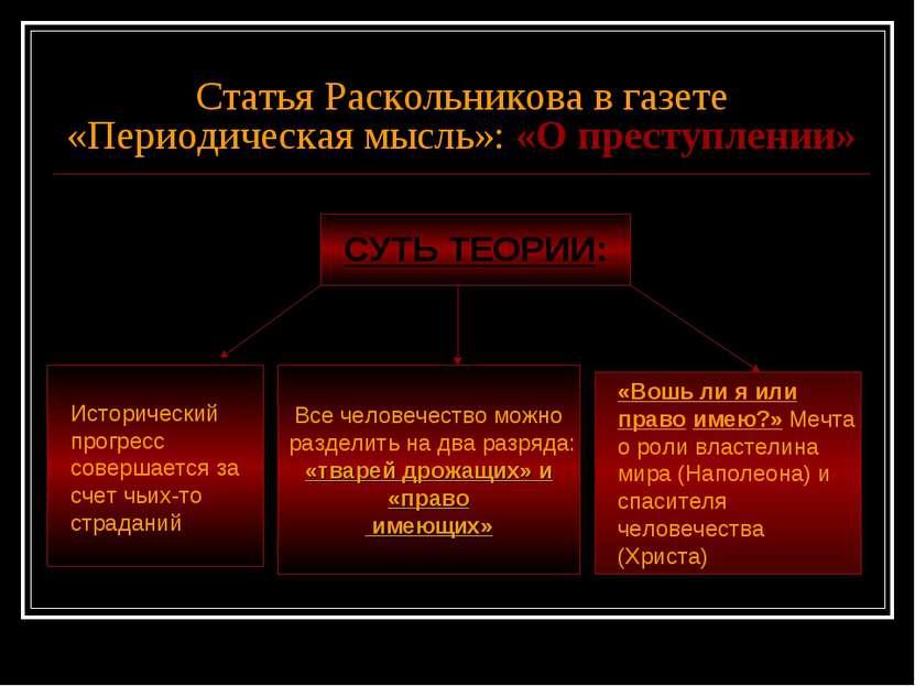 Статья Раскольникова в газете «Периодическая мысль»: «О преступлении» СУТЬ ТЕ...
