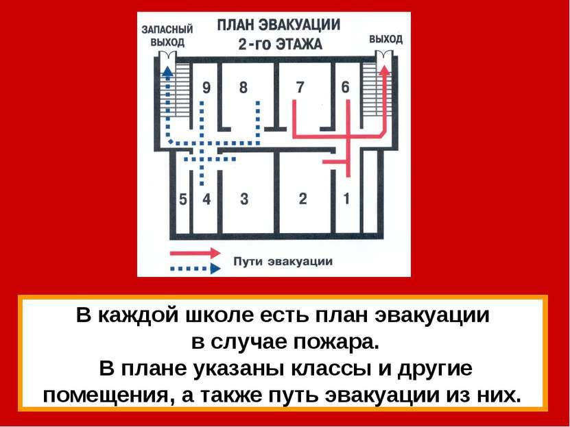 В каждой школе есть план эвакуации в случае пожара. В плане указаны классы и ...