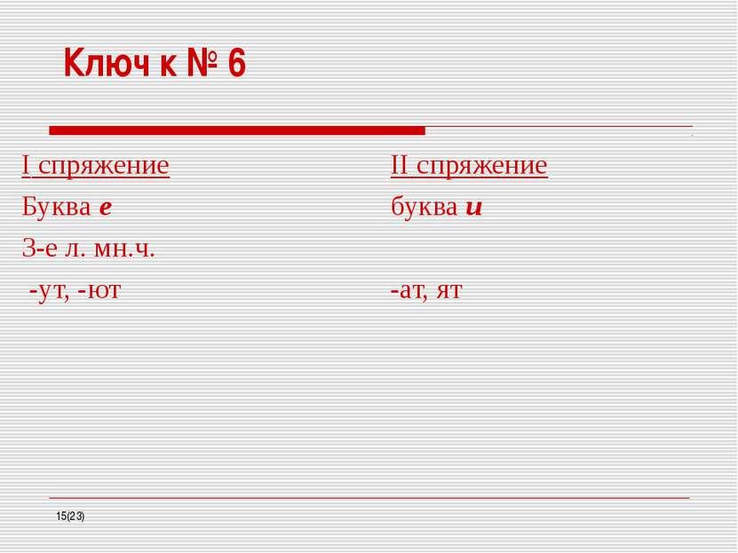 Ключ к № 6 I спряжение II спряжение Буква е буква и 3-е л. мн.ч. -ут, -ют -ат...
