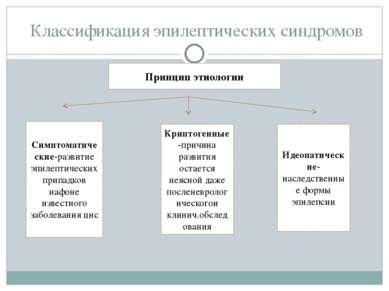 Классификация эпилептических синдромов Принцип этиологии Симптоматические-ра...