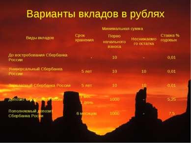 Варианты вкладов в рублях