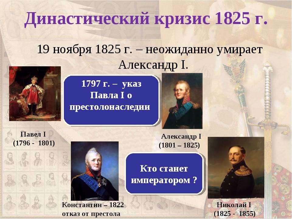 Династический кризис 1825 г. 19 ноября 1825 г. – неожиданно умирает Александр...
