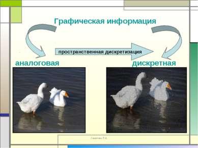 Графическая информация аналоговая дискретная пространственная дискретизация Х...