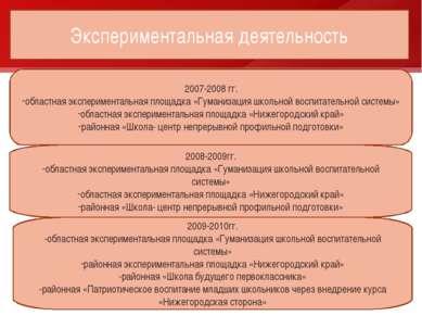 1, 1 место Экспериментальная деятельность 2007-2008 гг. областная эксперимент...