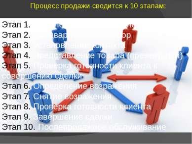 Процесс продажи сводится к 10 этапам: Этап 1.Выявление потенциальной клиенту...