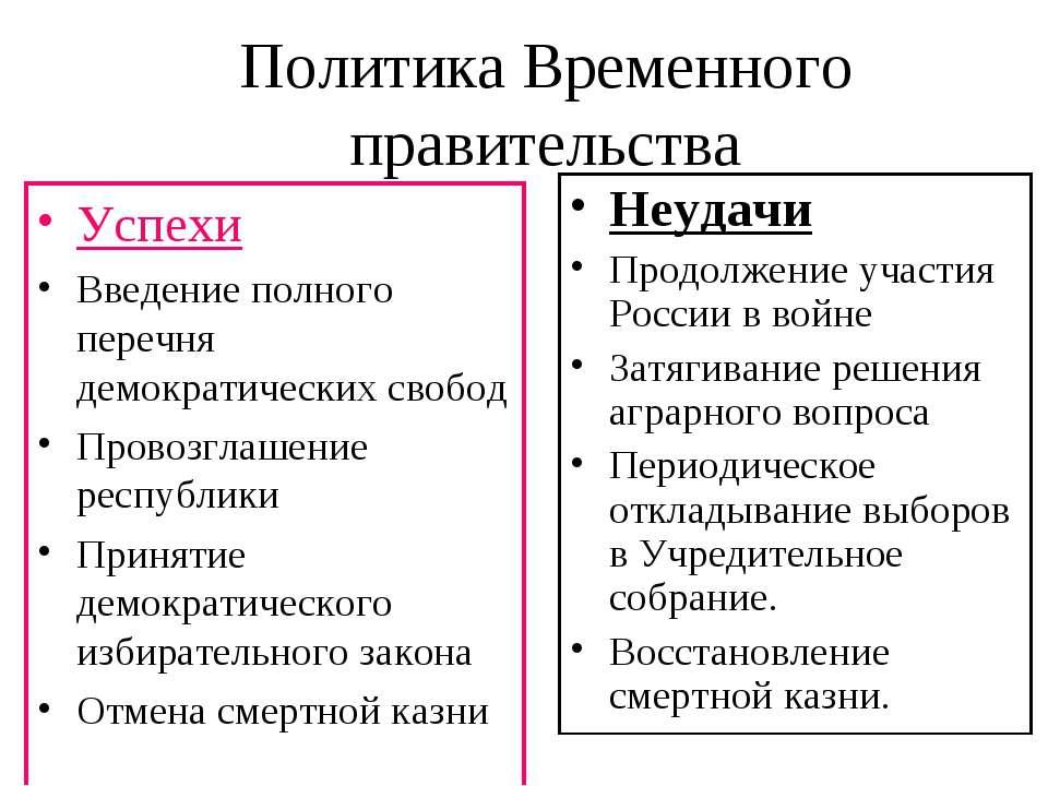 Политика Временного правительства Успехи Введение полного перечня демократиче...