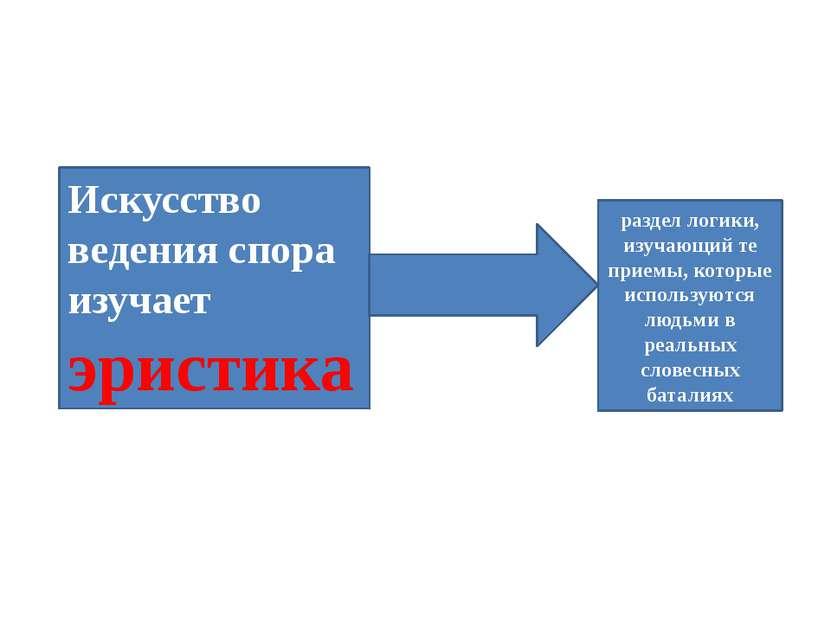 Искусство ведения спора изучает эристика раздел логики, изучающий те приемы, ...