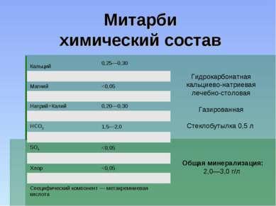 Митарби химический состав Гидрокарбонатная кальциево-натриевая лечебно-столов...