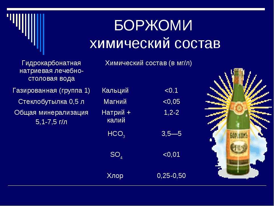 БОРЖОМИ химический состав