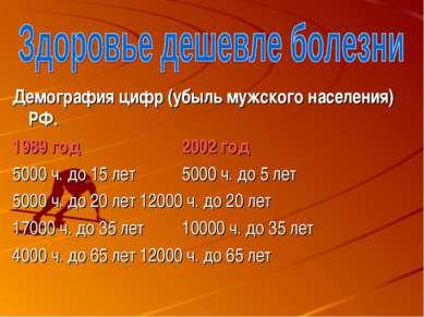 Демография цифр (убыль мужского населения) РФ. 1989 год 2002 год 5000 ч. до 1...