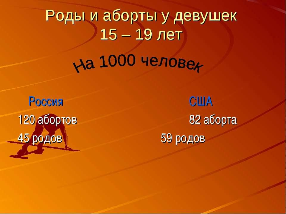 Роды и аборты у девушек 15 – 19 лет Россия США 120 абортов 82 аборта 45 родов...