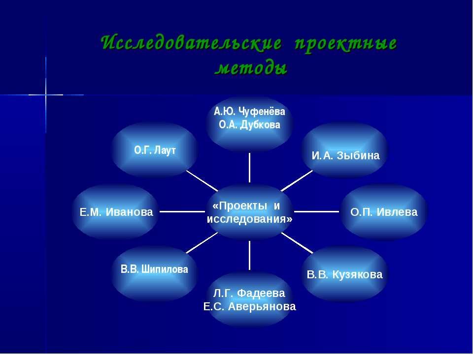 Исследовательские проектные методы
