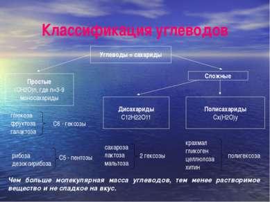 Классификация углеводов Углеводы = сахариды Простые (СН2О)n, где n=3-9 моноса...
