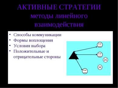 АКТИВНЫЕ СТРАТЕГИИ методы линейного взаимодействия Способы коммуникации Формы...
